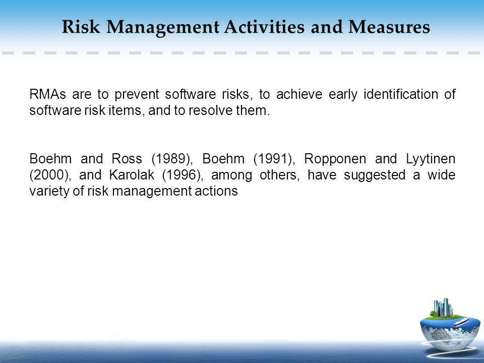 Risk Management Activities and Measures
