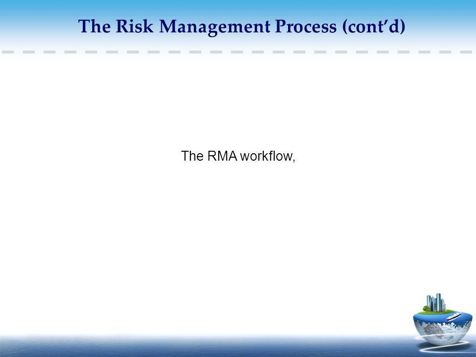 The Risk Management Process (cont'd)