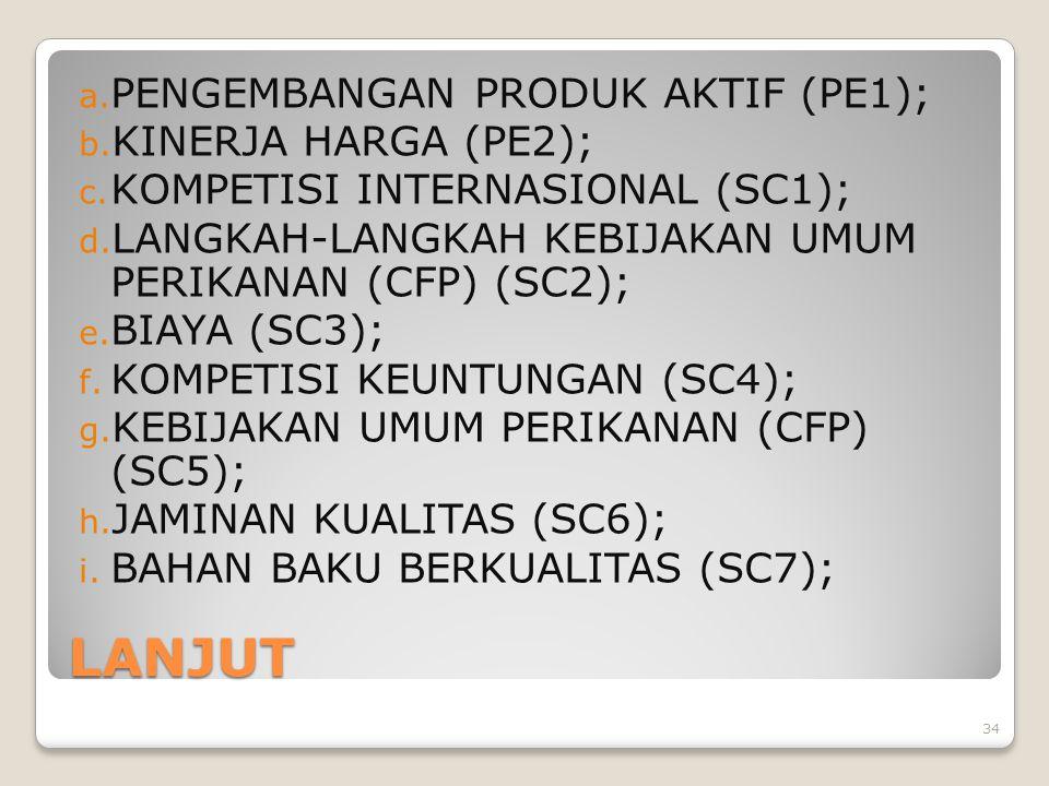 LANJUT PENGEMBANGAN PRODUK AKTIF (PE1); KINERJA HARGA (PE2);
