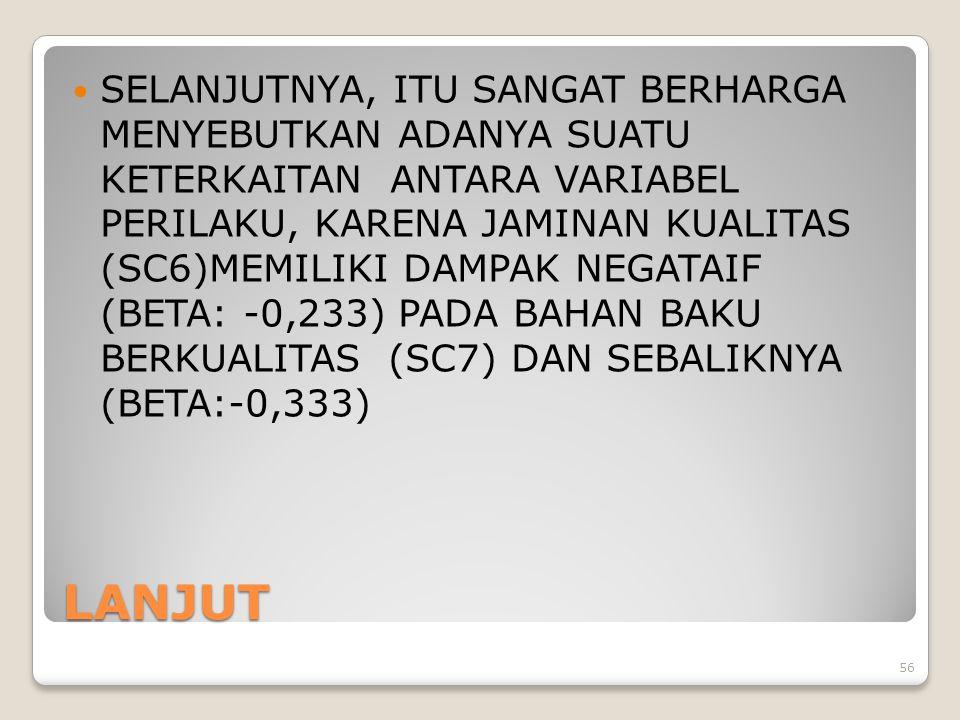 SELANJUTNYA, ITU SANGAT BERHARGA MENYEBUTKAN ADANYA SUATU KETERKAITAN ANTARA VARIABEL PERILAKU, KARENA JAMINAN KUALITAS (SC6)MEMILIKI DAMPAK NEGATAIF (BETA: -0,233) PADA BAHAN BAKU BERKUALITAS (SC7) DAN SEBALIKNYA (BETA:-0,333)
