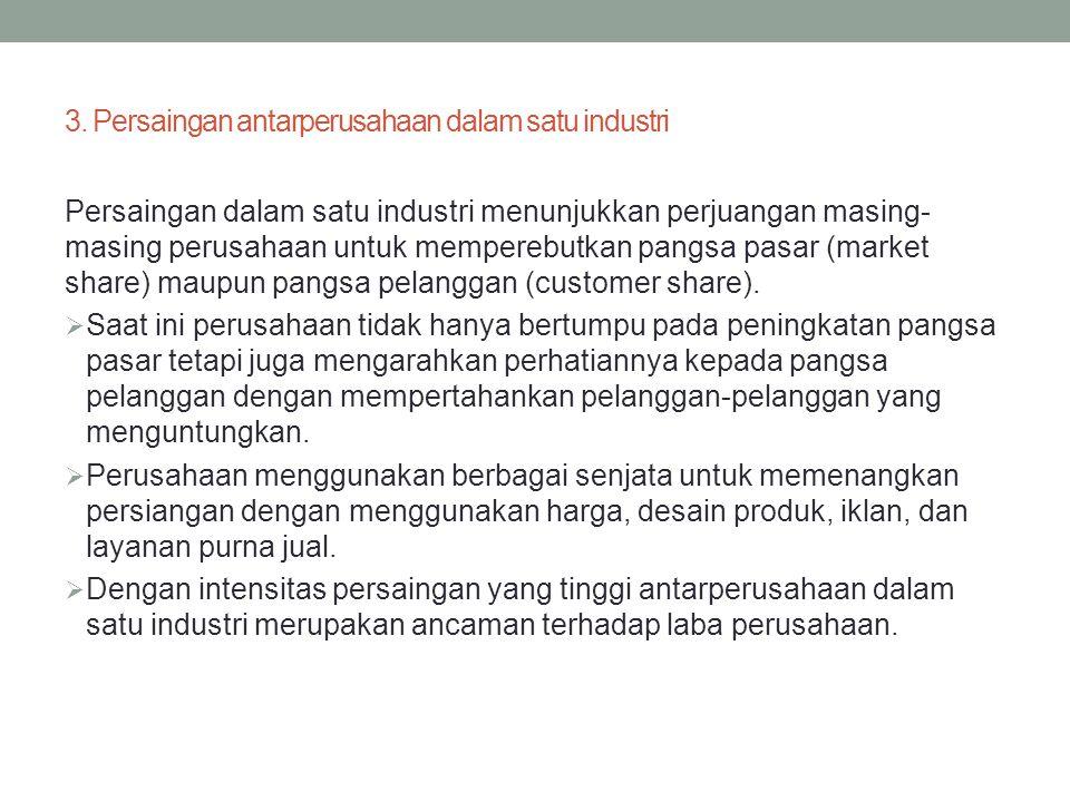 3. Persaingan antarperusahaan dalam satu industri