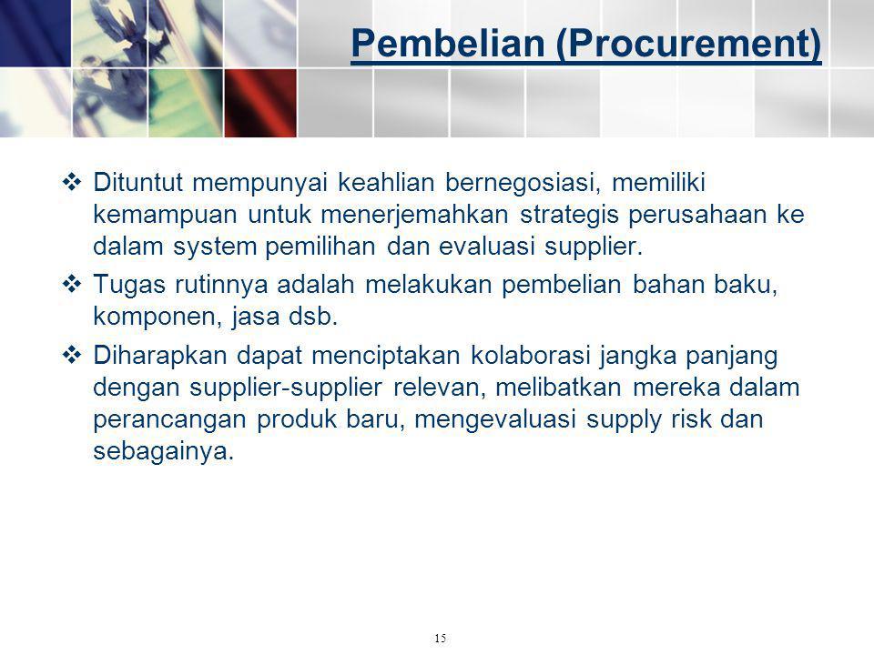 Pembelian (Procurement)