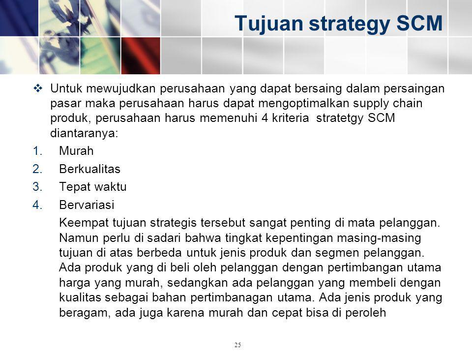 Tujuan strategy SCM