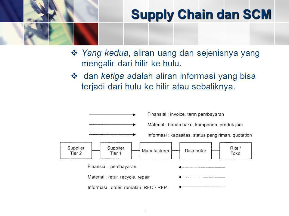 Supply Chain dan SCM Yang kedua, aliran uang dan sejenisnya yang mengalir dari hilir ke hulu.
