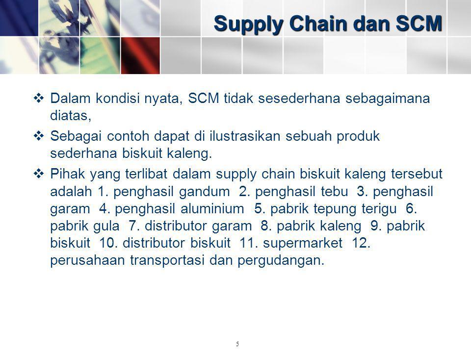 Supply Chain dan SCM Dalam kondisi nyata, SCM tidak sesederhana sebagaimana diatas,