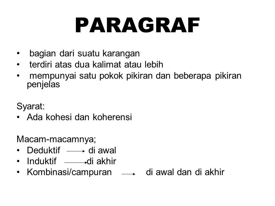 PARAGRAF bagian dari suatu karangan