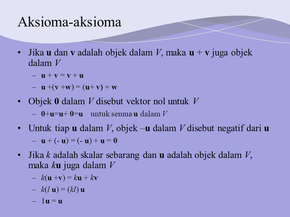 Aksioma-aksioma Jika u dan v adalah objek dalam V, maka u + v juga objek dalam V. u + v = v + u. u +(v +w) = (u+ v) + w.