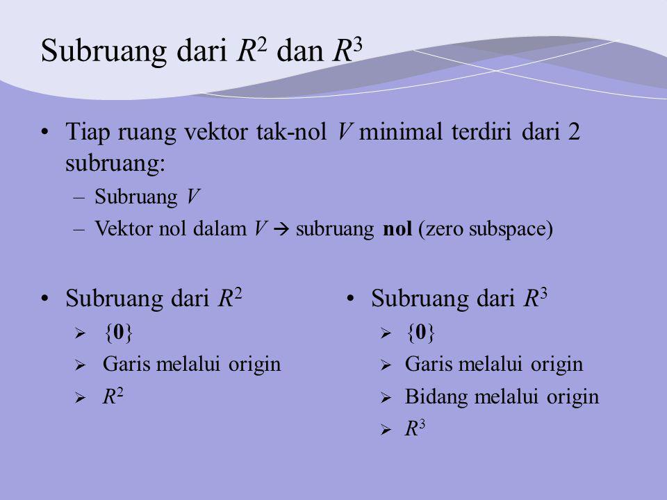 Subruang dari R2 dan R3 Tiap ruang vektor tak-nol V minimal terdiri dari 2 subruang: Subruang V. Vektor nol dalam V  subruang nol (zero subspace)