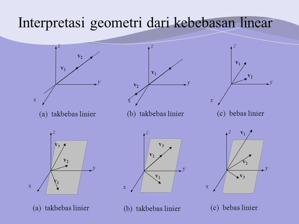 Interpretasi geometri dari kebebasan linear