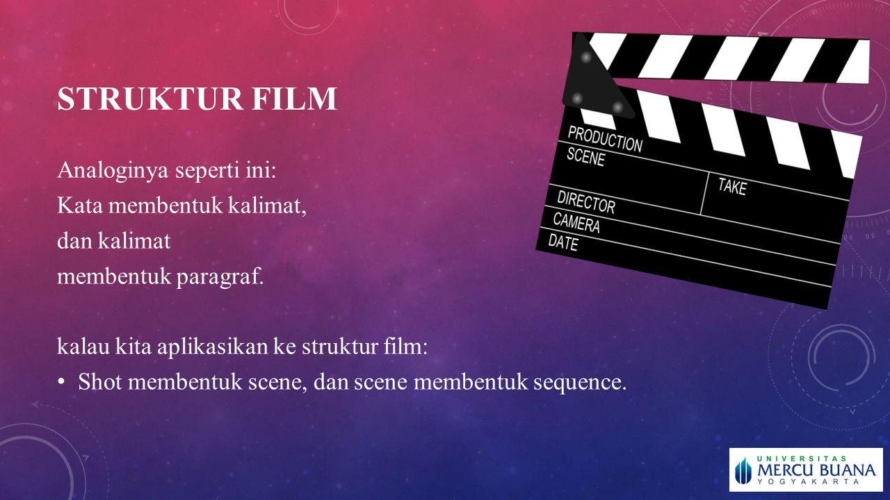 STRUKTUR FILM Analoginya seperti ini: Kata membentuk kalimat,