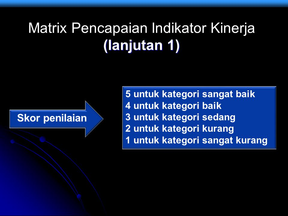 Matrix Pencapaian Indikator Kinerja (lanjutan 1)