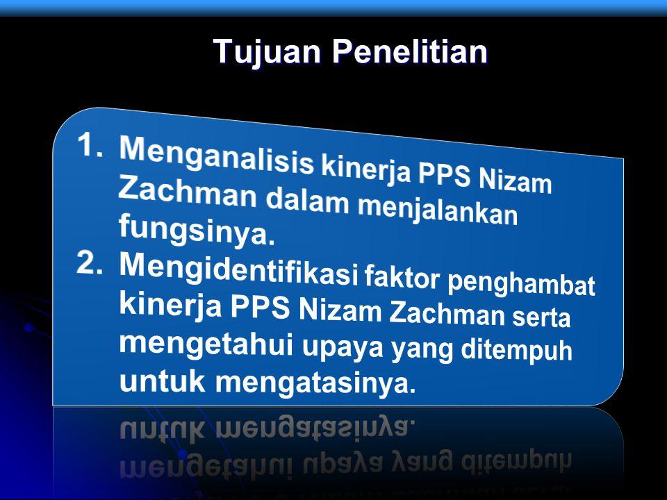 Tujuan Penelitian Menganalisis kinerja PPS Nizam Zachman dalam menjalankan fungsinya.