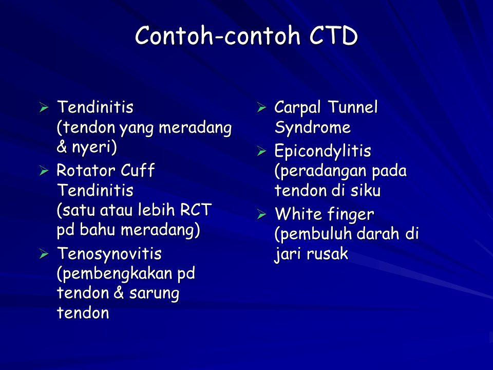 Contoh-contoh CTD Tendinitis (tendon yang meradang & nyeri)