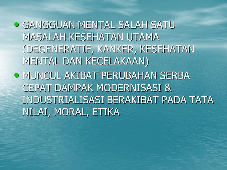 GANGGUAN MENTAL SALAH SATU MASALAH KESEHATAN UTAMA (DEGENERATIF, KANKER, KESEHATAN MENTAL DAN KECELAKAAN)