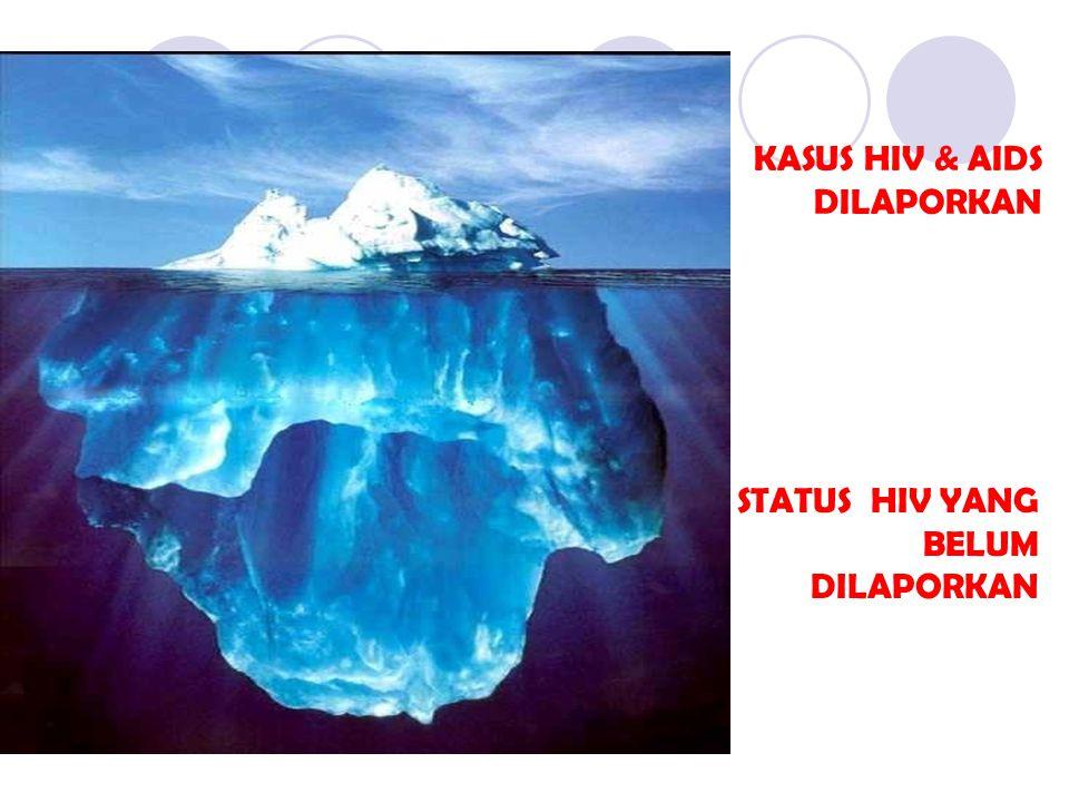 KASUS HIV & AIDS DILAPORKAN