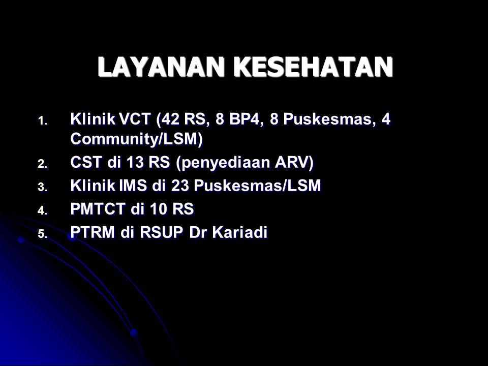 LAYANAN KESEHATAN Klinik VCT (42 RS, 8 BP4, 8 Puskesmas, 4 Community/LSM) CST di 13 RS (penyediaan ARV)