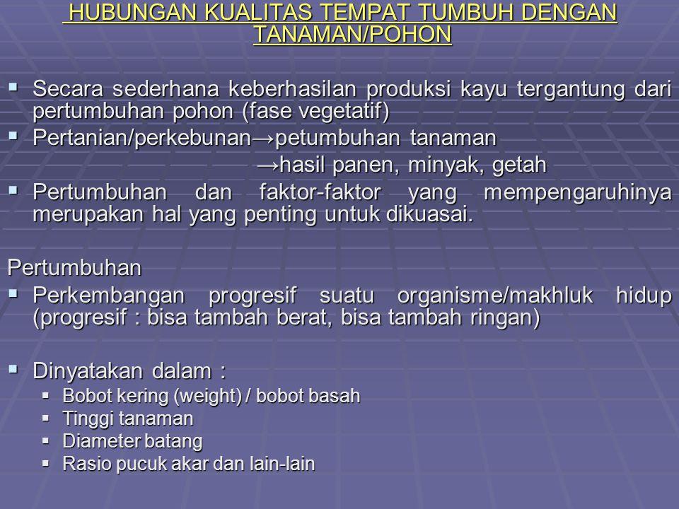 HUBUNGAN KUALITAS TEMPAT TUMBUH DENGAN TANAMAN/POHON