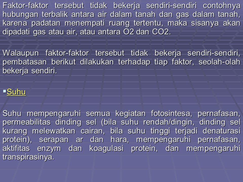 Faktor-faktor tersebut tidak bekerja sendiri-sendiri contohnya hubungan terbalik antara air dalam tanah dan gas dalam tanah, karena padatan menempati ruang tertentu, maka sisanya akan dipadati gas atau air, atau antara O2 dan CO2.