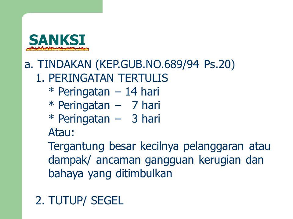 SANKSI a. TINDAKAN (KEP.GUB.NO.689/94 Ps.20) 1. PERINGATAN TERTULIS