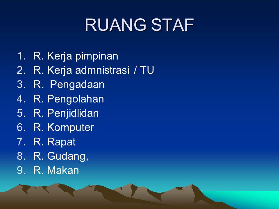 RUANG STAF R. Kerja pimpinan R. Kerja admnistrasi / TU R. Pengadaan