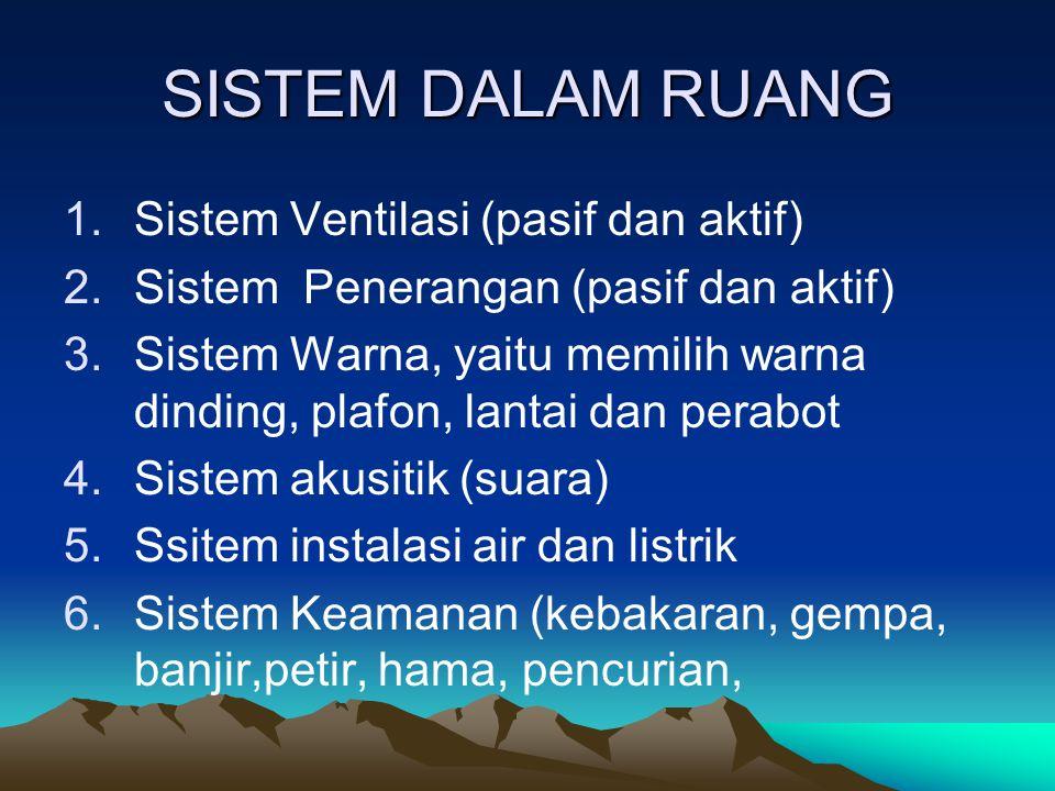 SISTEM DALAM RUANG Sistem Ventilasi (pasif dan aktif)
