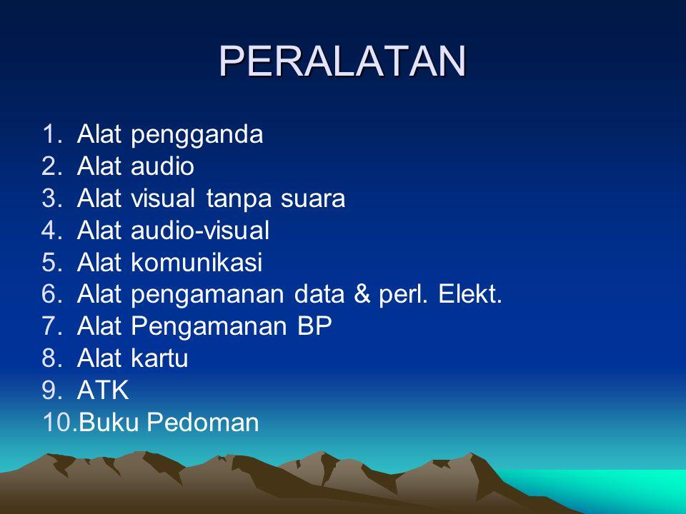PERALATAN Alat pengganda Alat audio Alat visual tanpa suara