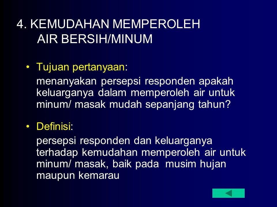 4. KEMUDAHAN MEMPEROLEH AIR BERSIH/MINUM