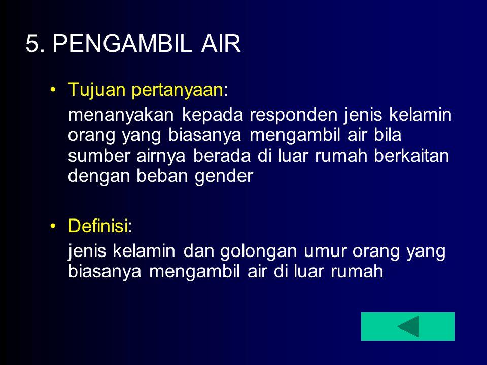 5. PENGAMBIL AIR Tujuan pertanyaan: