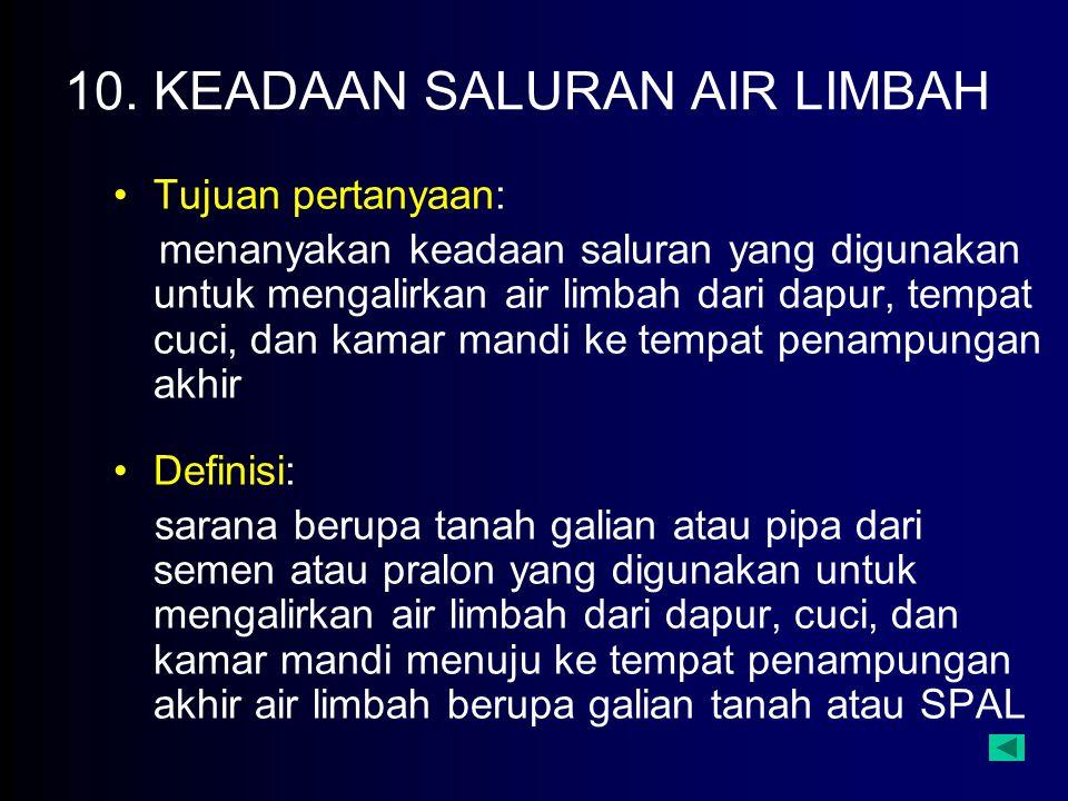 10. KEADAAN SALURAN AIR LIMBAH