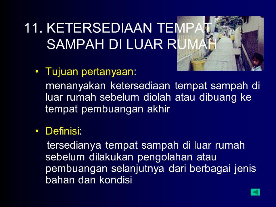 11. KETERSEDIAAN TEMPAT SAMPAH DI LUAR RUMAH