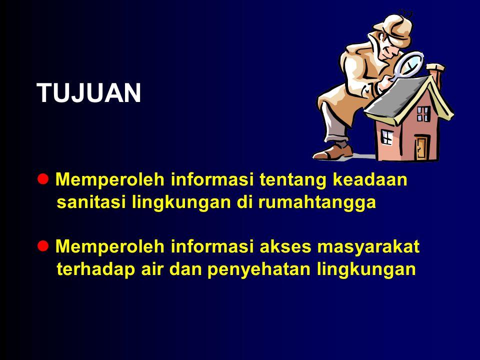 TUJUAN  Memperoleh informasi tentang keadaan