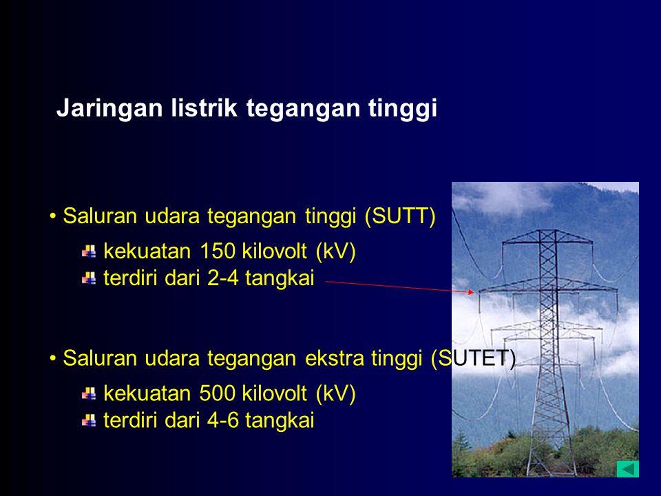 Jaringan listrik tegangan tinggi