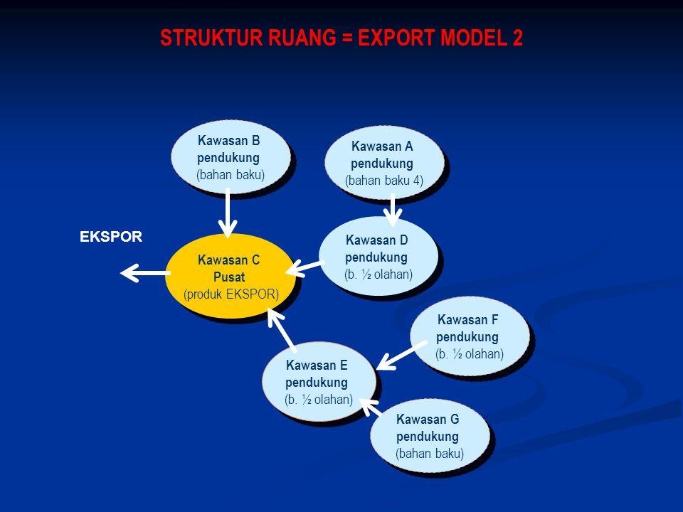 STRUKTUR RUANG = EXPORT MODEL 2