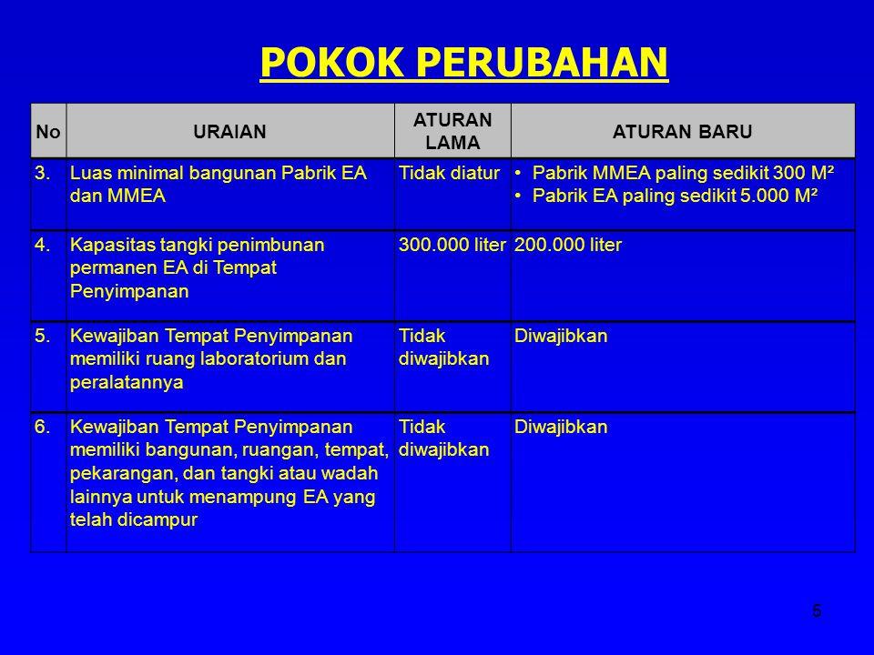 POKOK PERUBAHAN No URAIAN ATURAN LAMA ATURAN BARU 3.