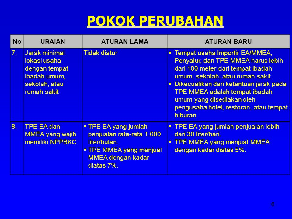 POKOK PERUBAHAN No URAIAN ATURAN LAMA ATURAN BARU 7.