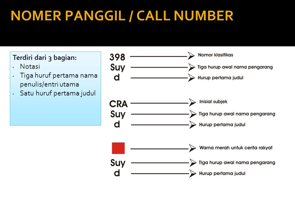 NOMER PANGGIL / CALL NUMBER