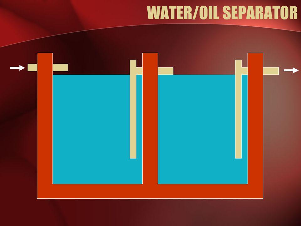 WATER/OIL SEPARATOR