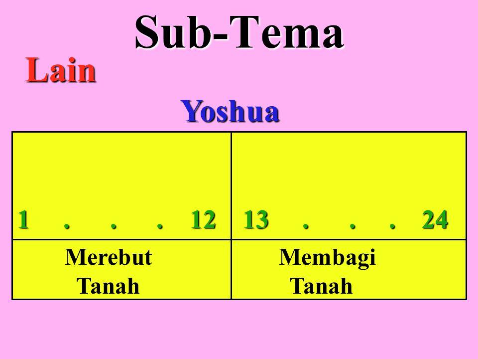 Sub-Tema Lain Yoshua 1 . . . 12 13 . . . 24 Merebut Membagi