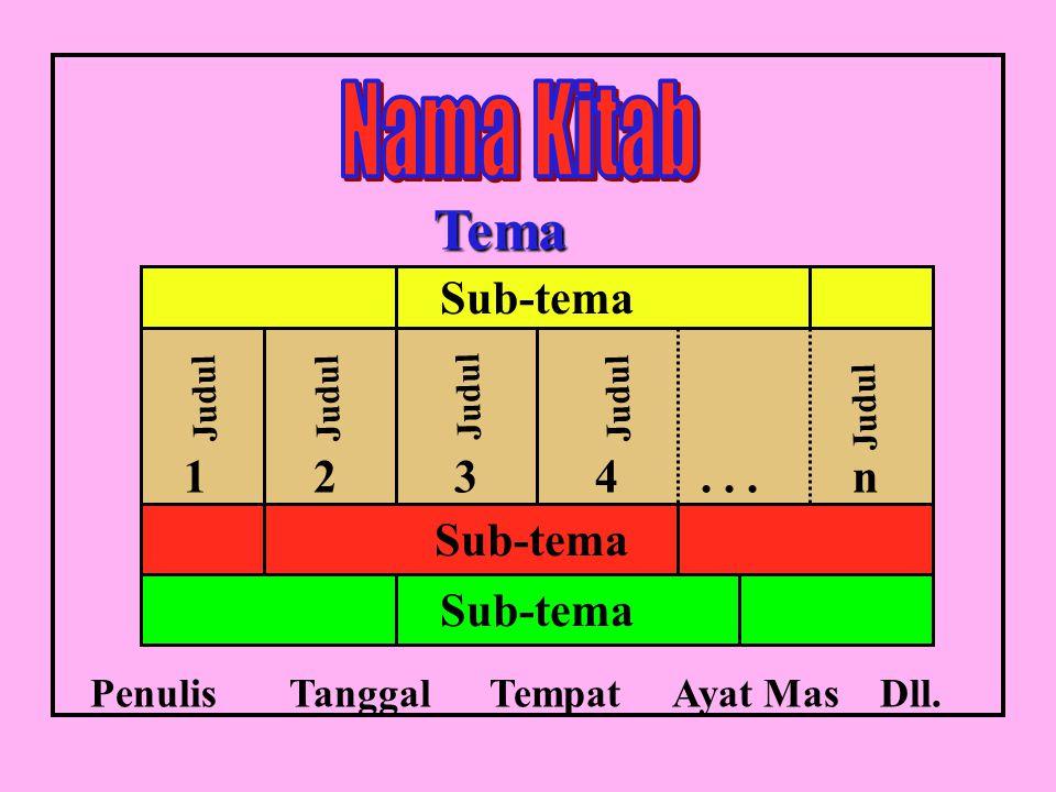 Tema Nama Kitab Sub-tema 1 2 3 4 . . . n Sub-tema Sub-tema