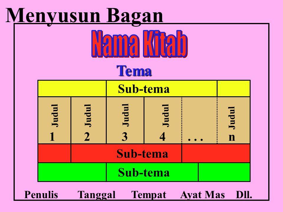 Menyusun Bagan Tema Nama Kitab Sub-tema 1 2 3 4 . . . n Sub-tema