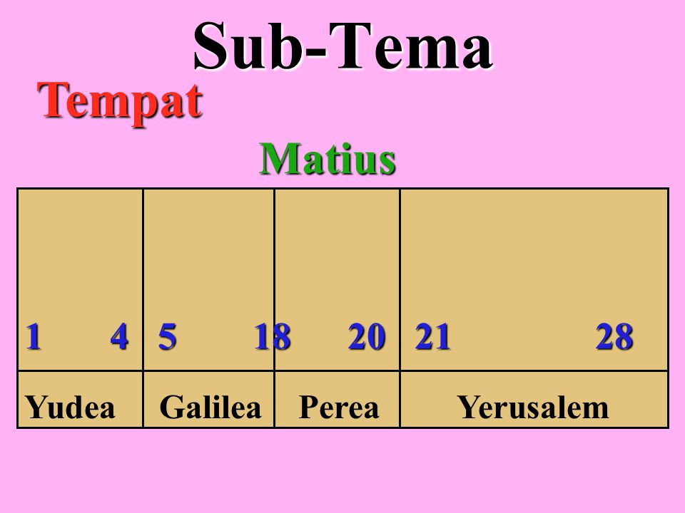 Sub-Tema Tempat. Matius. 1 4 5 18 20 21 28.