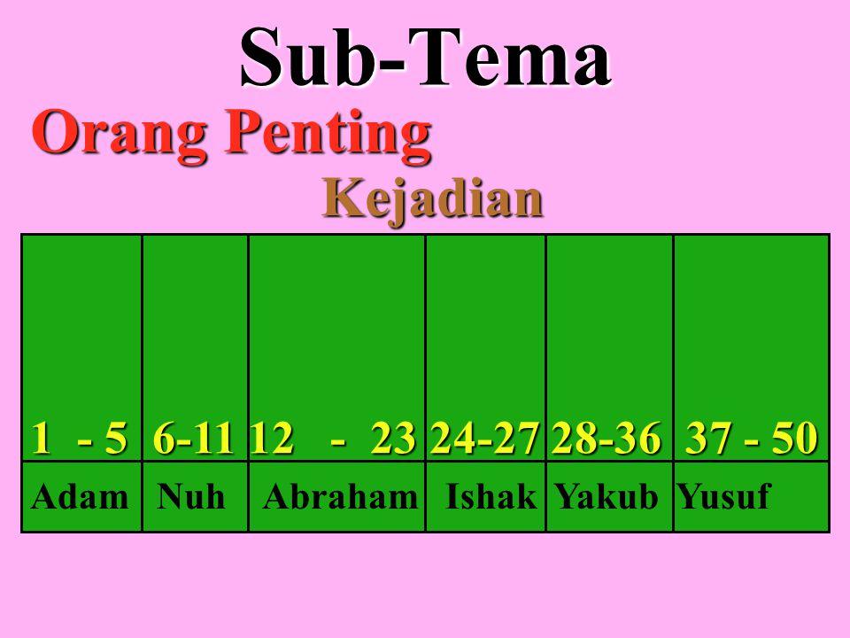 Sub-Tema Orang Penting Kejadian 1 - 5 6-11 12 - 23 24-27 28-36 37 - 50