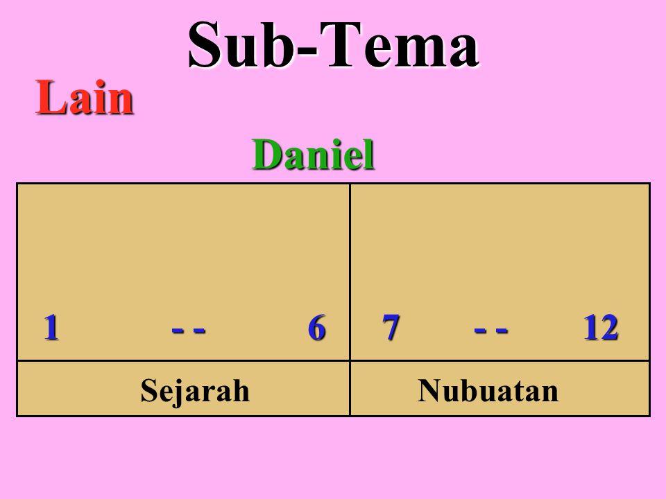 Sub-Tema Lain. Daniel. 1 - - 6 7 - - 12.