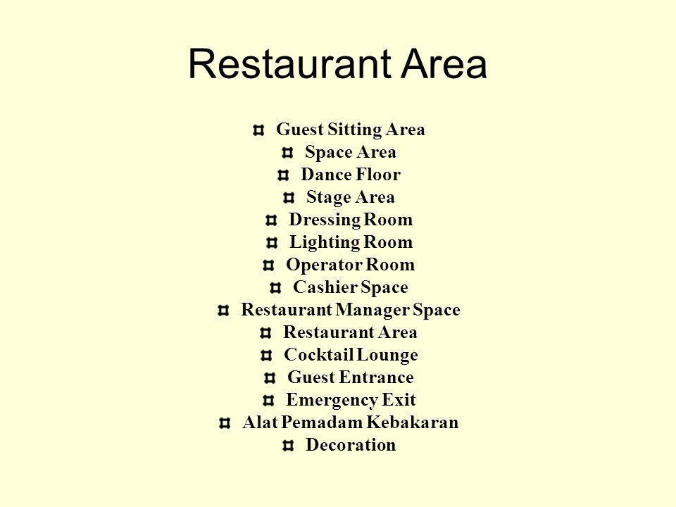 Restaurant Manager Space Alat Pemadam Kebakaran