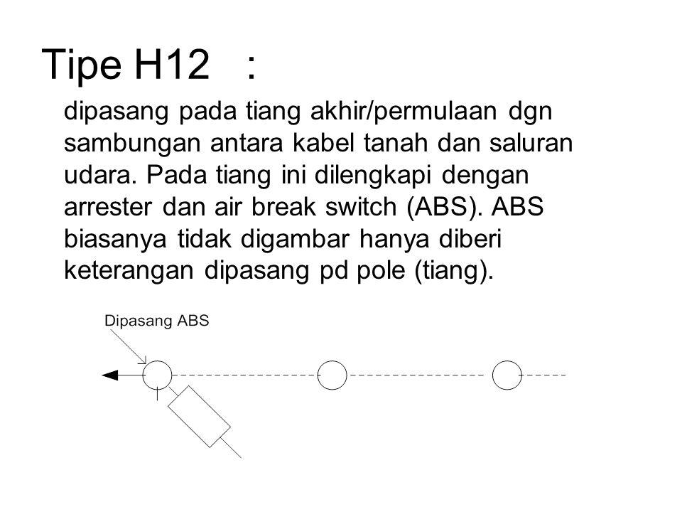 Tipe H12 : dipasang pada tiang akhir/permulaan dgn