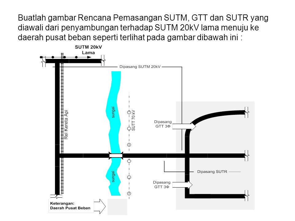 Buatlah gambar Rencana Pemasangan SUTM, GTT dan SUTR yang diawali dari penyambungan terhadap SUTM 20kV lama menuju ke daerah pusat beban seperti terlihat pada gambar dibawah ini :