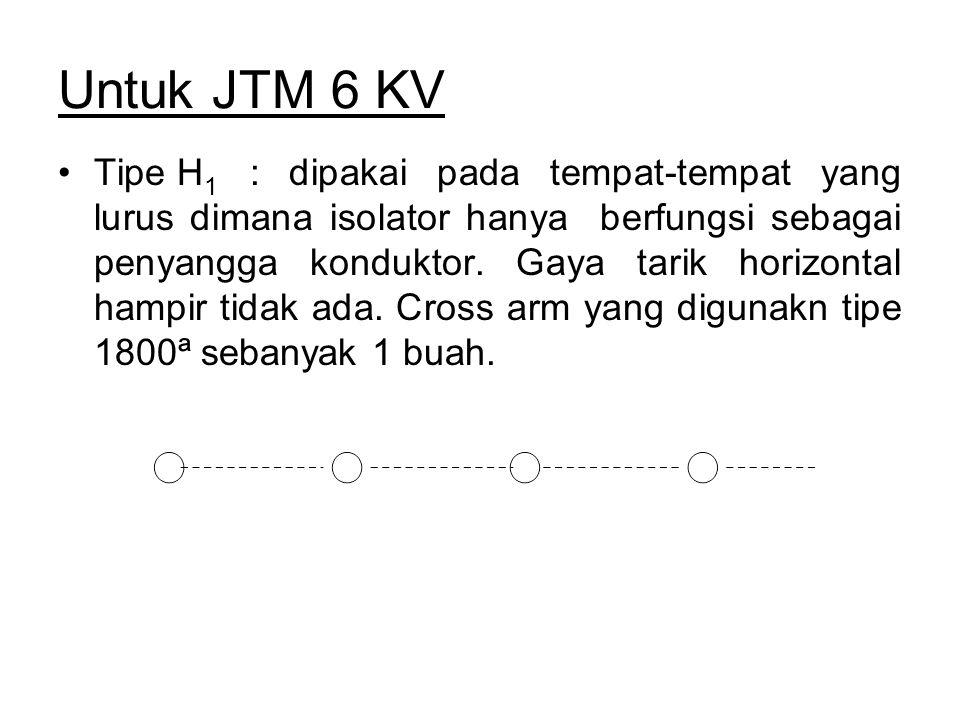 Untuk JTM 6 KV
