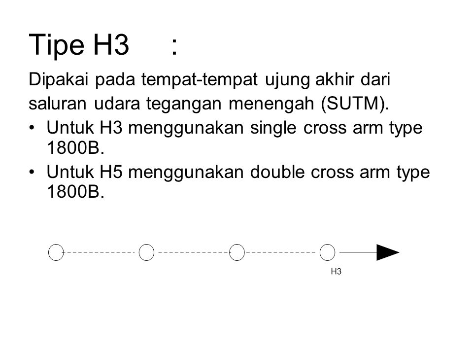 Tipe H3 : Dipakai pada tempat-tempat ujung akhir dari