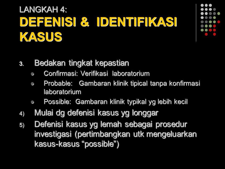 LANGKAH 4: DEFENISI & IDENTIFIKASI KASUS