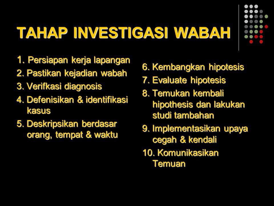 TAHAP INVESTIGASI WABAH